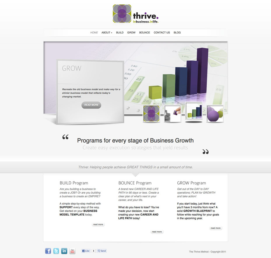 andre_couturier_maitret_websites-thrive-method
